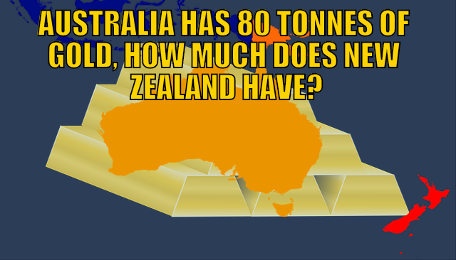 Australia vs NZ Gold Reserves