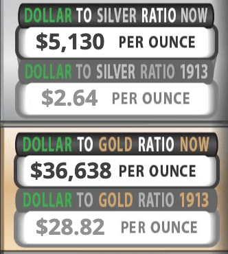 US Debt Clock dollar to gold and silver ratios