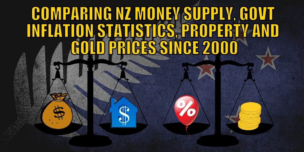 Comparing NZ Money Supply, Government Inflation Statistics, Property Prices, and Gold Prices for the Last 20 Years