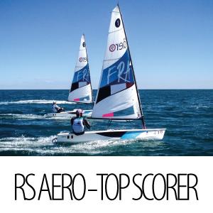 https://campaign-image.com/zohocampaigns/160234000010614004_zc_v18_rs_aero_top_scorer.png