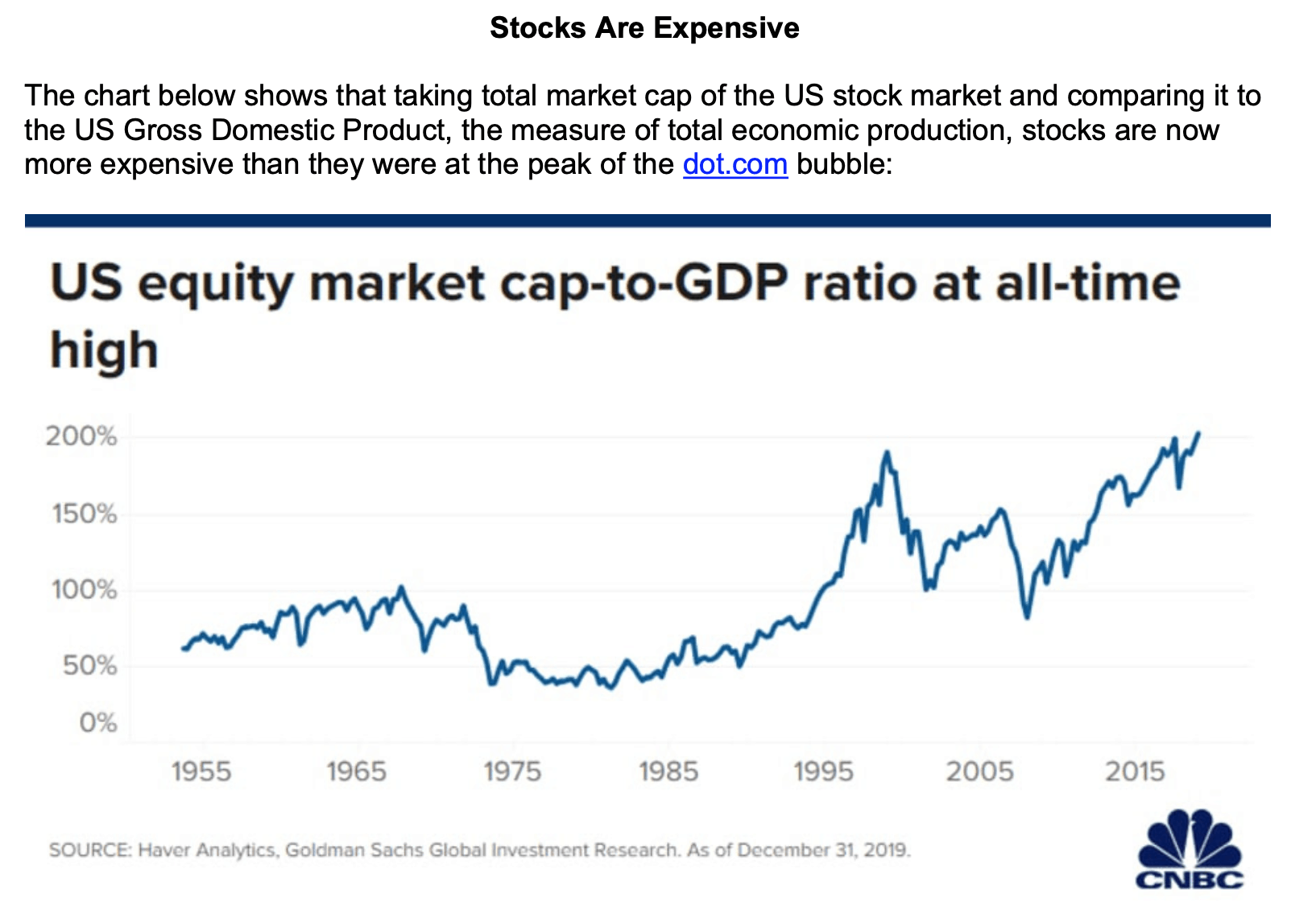 US Stocks are overvalued