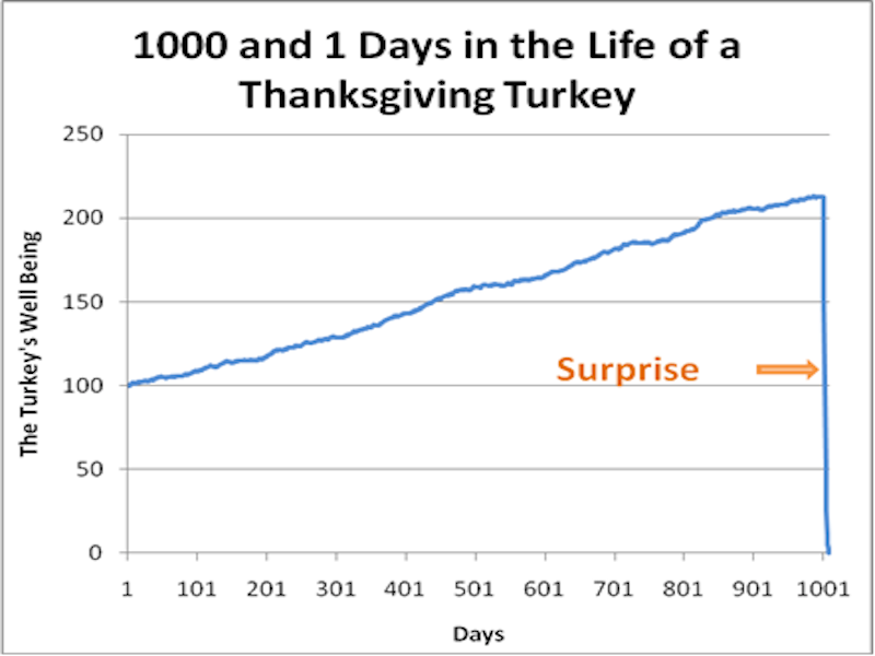 /campaigns/org233774568/sitesapi/files/images/84958398/thanksgiving_turkey.png