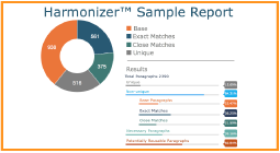 Harmonizer - Content and Data Analysis Reuse Tool
