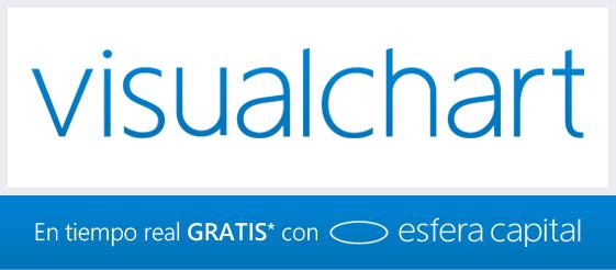 Promo_VisualChart