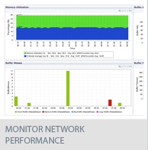 Monitor  Network Performance