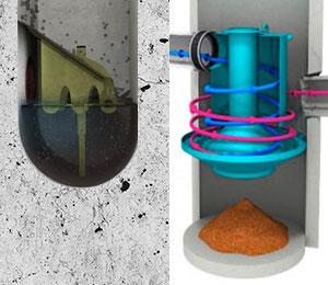Stormwater Technologies Testing