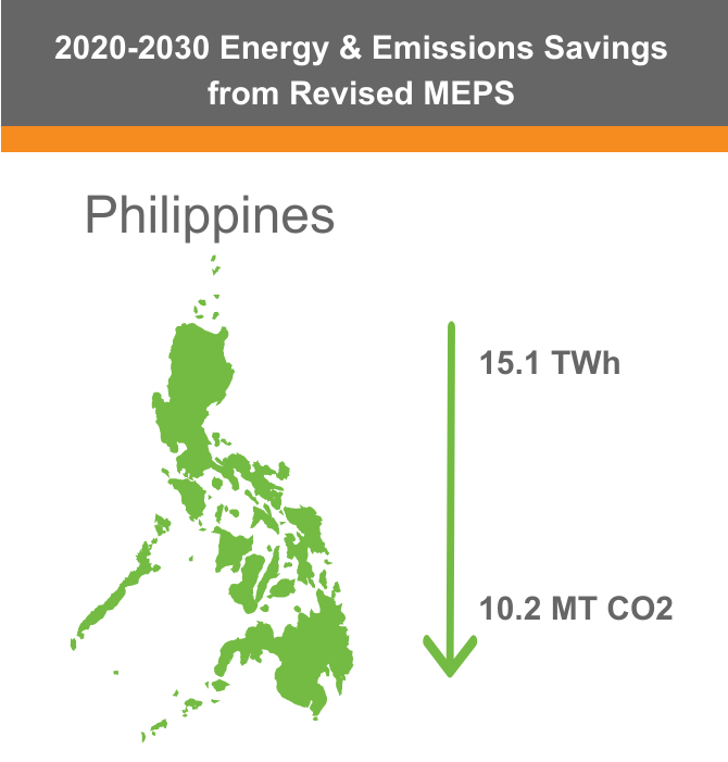 https://campaign-image.com/zohocampaigns/305285000009414049_zc_v115_webinar_invitation_graphic_philippines.png
