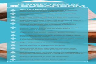 https://campaign-image.com/zohocampaigns/411384000028780004_zc_v64_zoho_main_blog.jpg