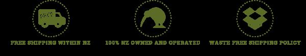 EcoWarehouse benefits