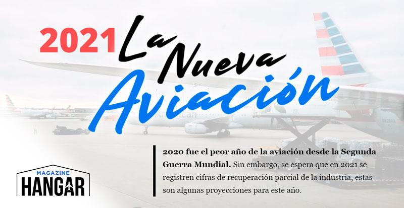 2021 la nueva aviacion