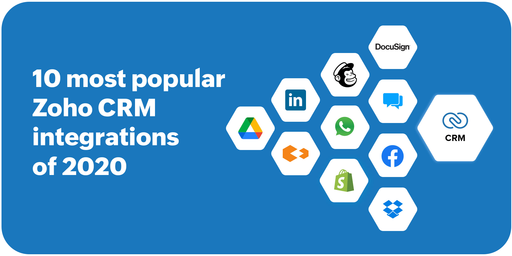 Most popular Zoho CRM integrations of 2020