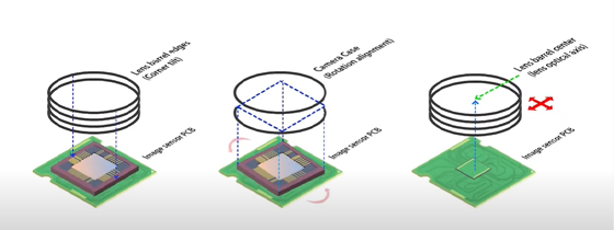 active alignment for image sensors