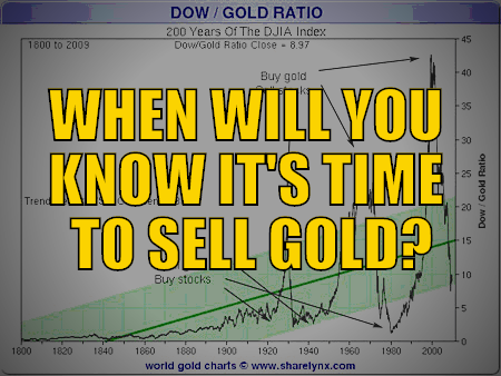 Time to sell gold