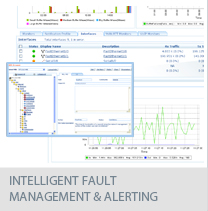 intelligent fault management and alerting