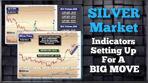 Silver Big Move