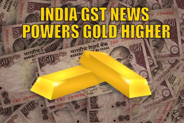 India GST News