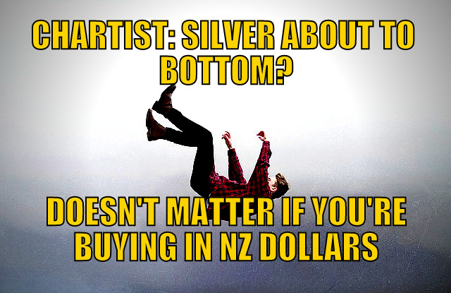 Silver about to bottom