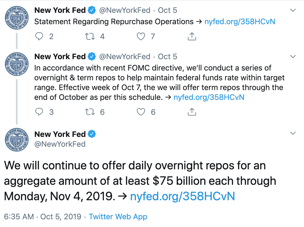 Fed Tweets on Repos