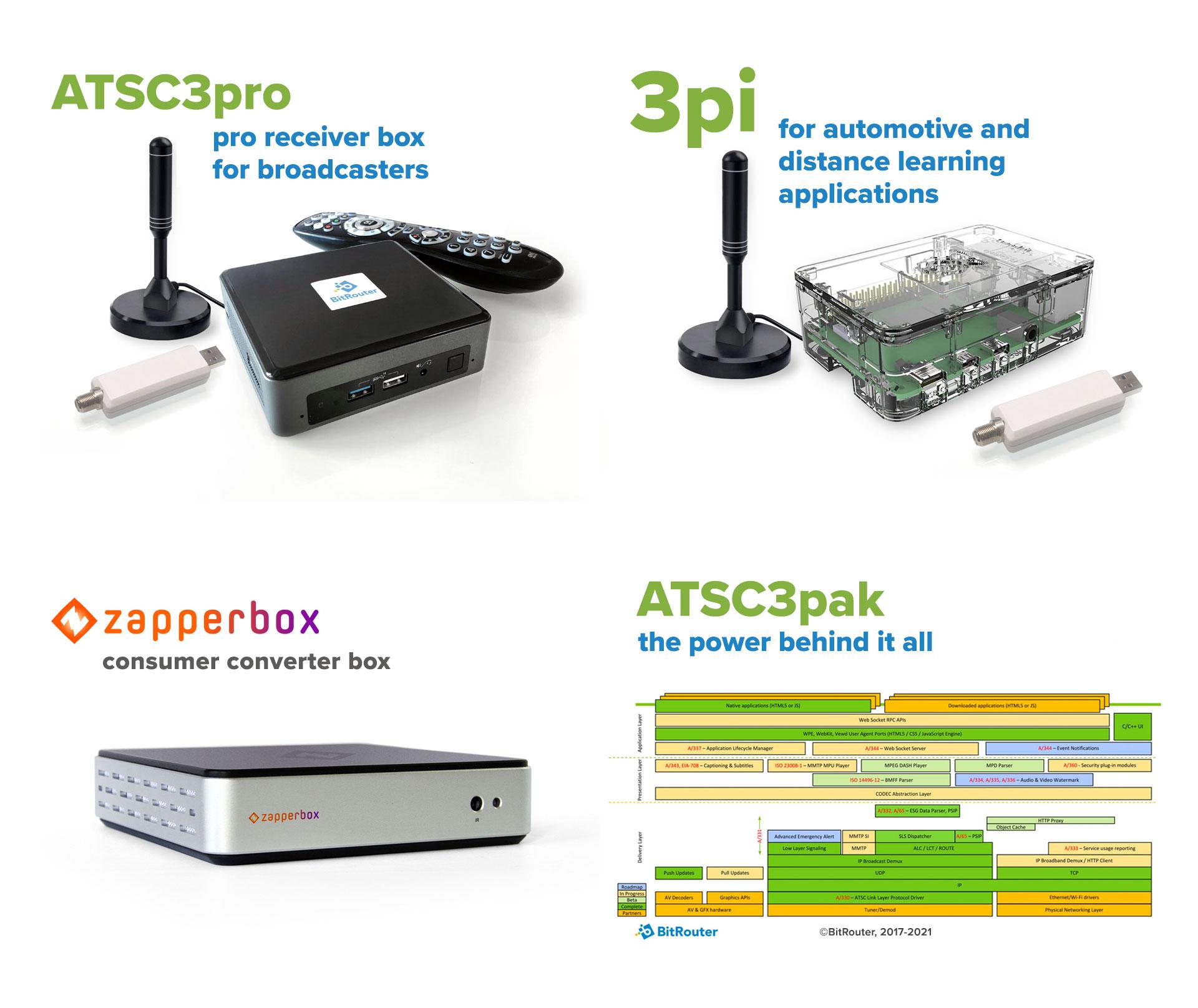 ATSC3pak