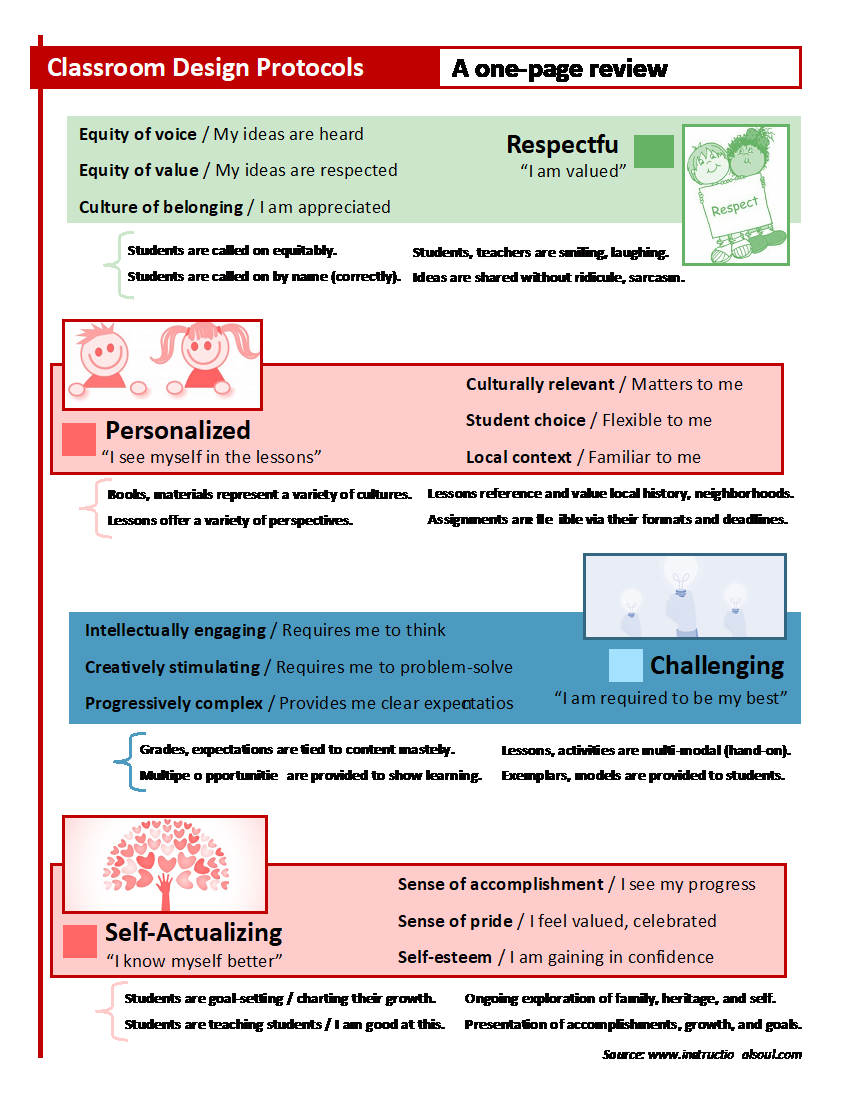 https://campaign-image.com/zohocampaigns/classroom-design-protocols_zc_v7_2_719417000012872956.png
